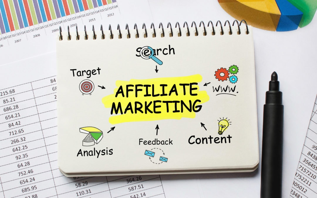 7 Convincing Reasons Why Use Affiliate Marketing